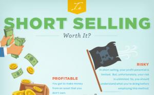Short Selling Stocks Risk