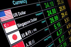 FX-Trading