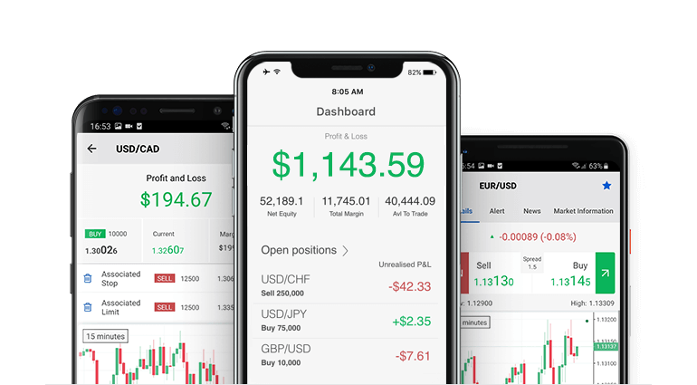 forex-trading mobile